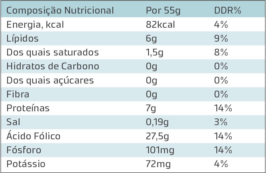 Tabela Nutricional do Ovo