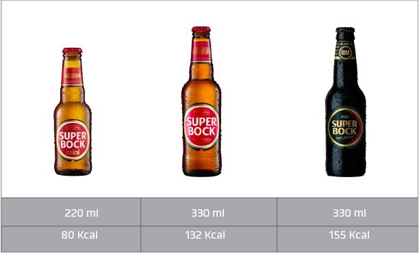 Malefícios e Benefícios da Cerveja